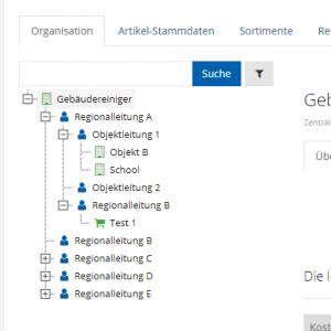 andavis - ordermanager organisationsstruktur